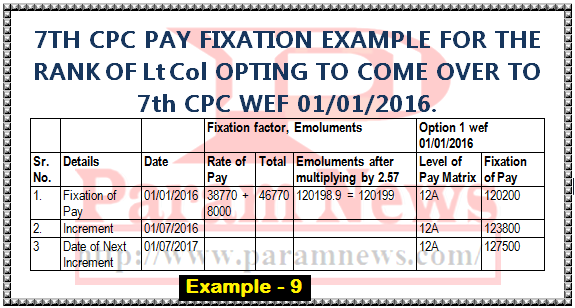 7th-cpc-pay-fixation-example-9-lt-col-option-from-1-1-2016-paramnews