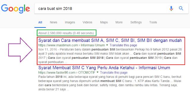 Cara mendongkrak artikel lama naik ke halaman pertama google