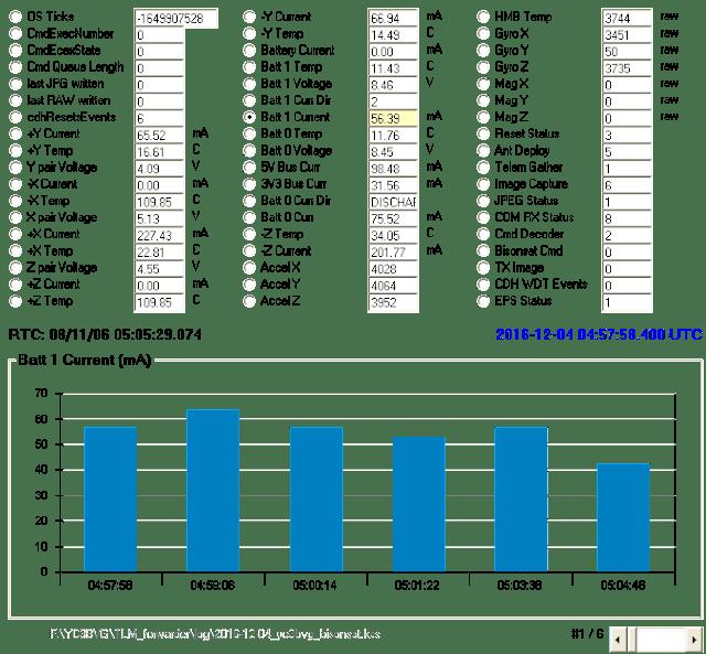 BisonSat Telemetry Decoder