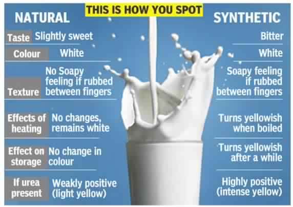 Difference between Pure milk and Adulterated mikk