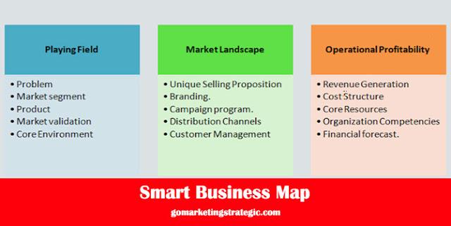 Merancang Smart Business Map yang sukses