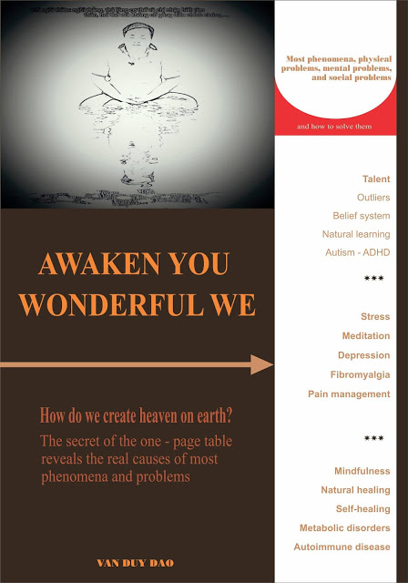 Online book: Awaken You Wonderful We