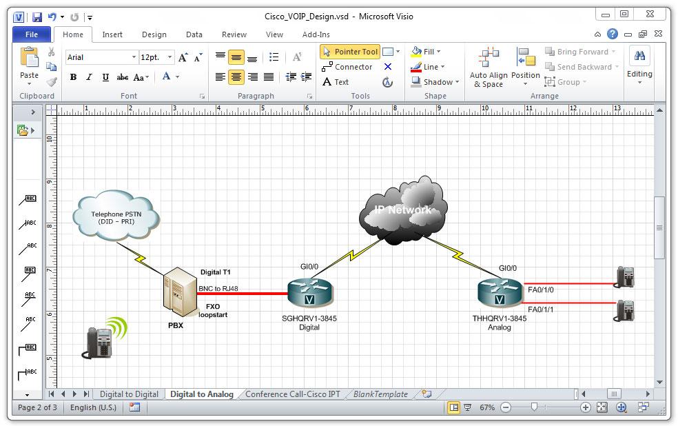Cisco Voip Networking Design  Ip Telephony