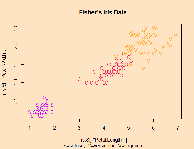 How to Produce return level plots depicting prior and posterior distributions of gev quantiles
