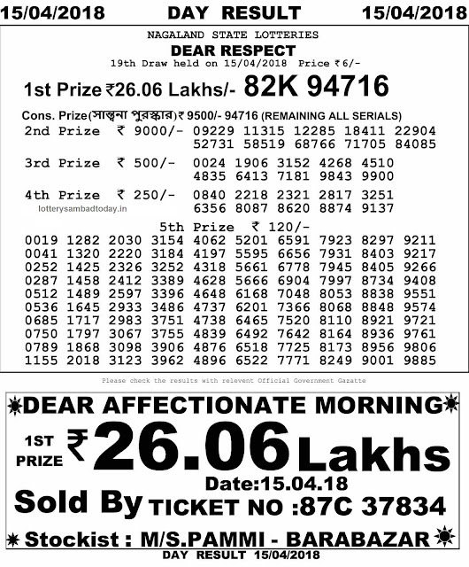 sambad lottery result 15 april 4pm