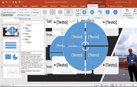 Strumenti SmartArt presentazioni powerpoint