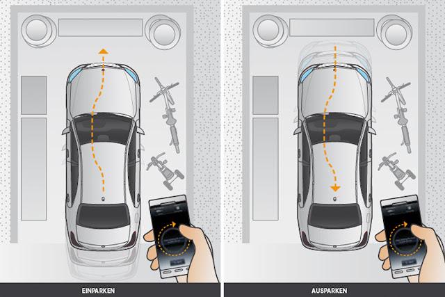 система парковки управляемая со смартфона
