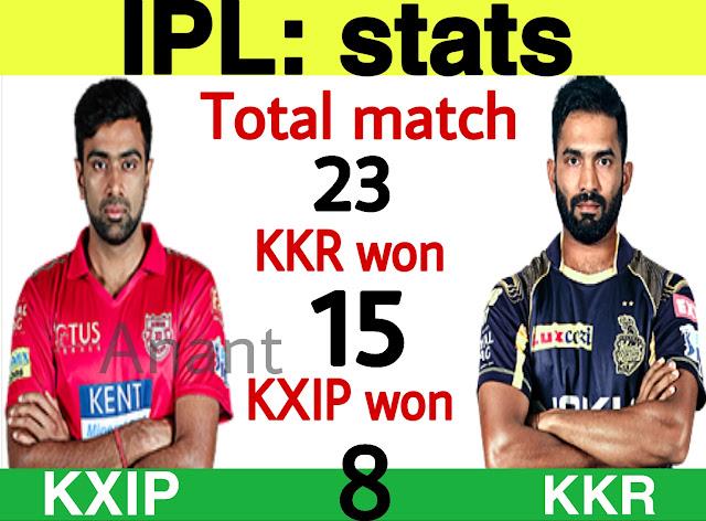 ipl 2019 match preview KKR vs KXIP