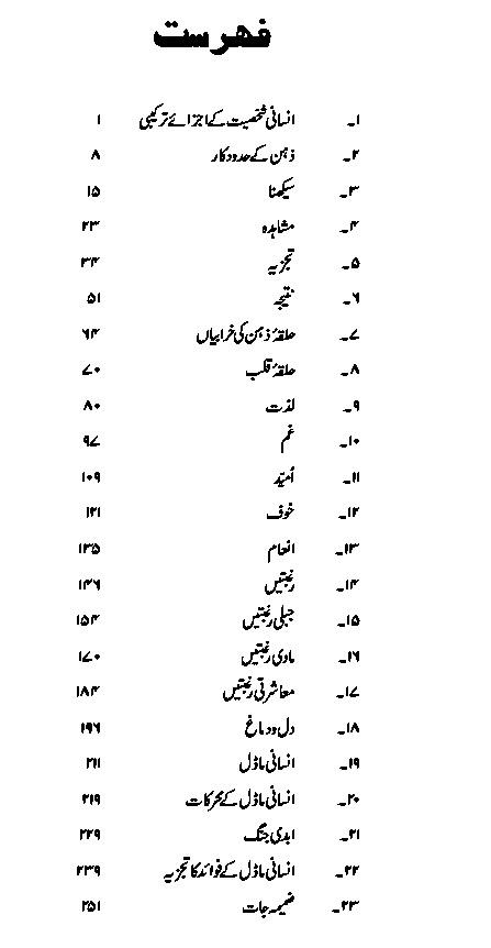 Al Meezan Book Content