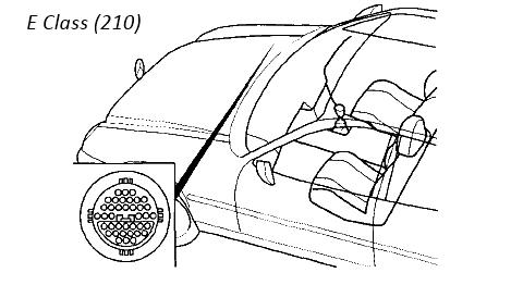 Cara Membaca Kode Kerusakan Sistem EFI (DTC) Mercedes-Benz