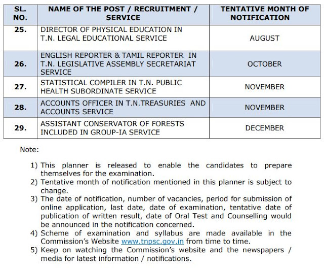 """tnpsc-annual-planner-2019-page5"" ""tnpsc-annual-planner-2019-page1"" ""tnpsc-annual-planner-2019-page2"" ""tnpsc-annual-planner-2019-page3"" ""tnpsc-annual-planner-2019-page4"""