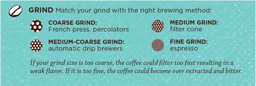 Ground Vs Whole Bean Coffee