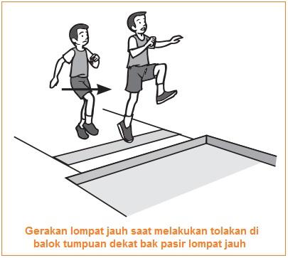 Gambar Tolakan atau Tumpuan Lompat jauh gaya jongkok - Teknik dasar dan gambar lompat jauh gaya jongkok ortodock