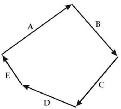 Contoh Vektor Nol dengan 5 buah vektor - berbagaireviews.com