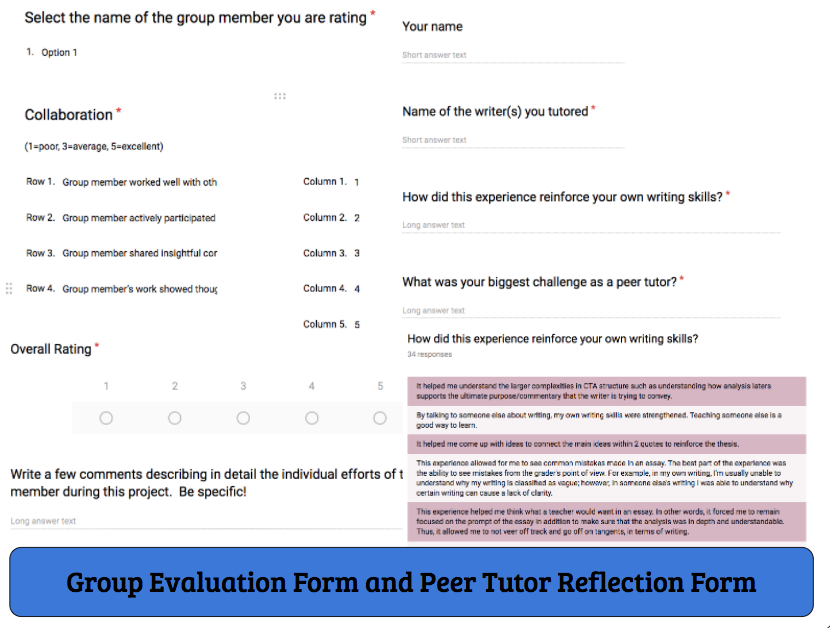 coaching reflection template