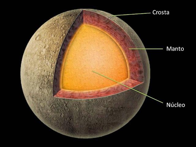 El nucleo del planeta es enorme