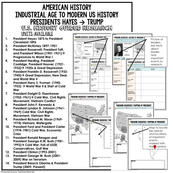 American History Presidential Research and Mapping Graphic