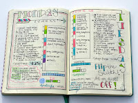 Sublime Reflection Daily Layout - Getting Organized: Bullet Journaling - Authentic in My Skin authenticinmyskin.com
