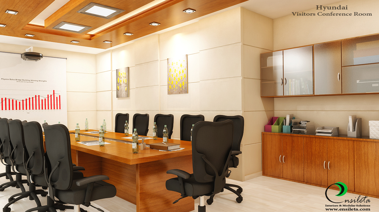 Interior Designers In Chennai Top Interior Decorators In Chennai