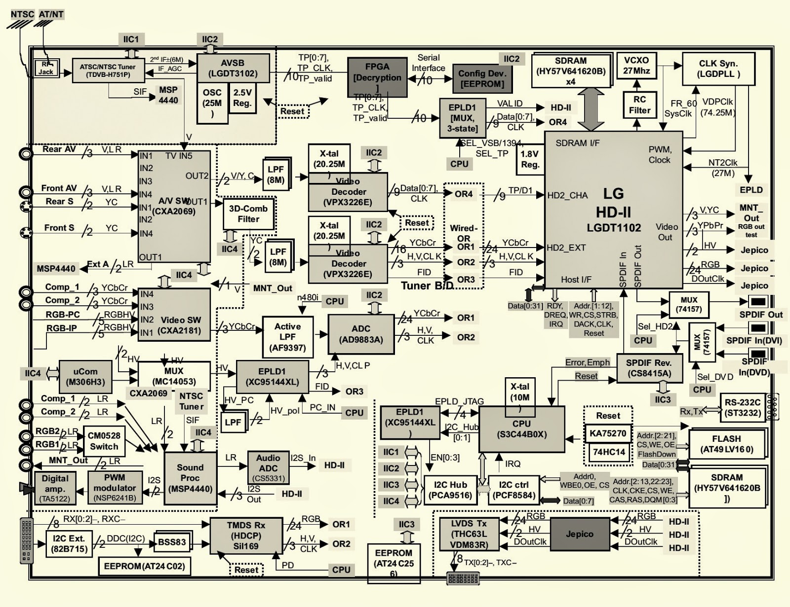 Czeshop Images Led Tv Circuit Diagram Http Wwwseekiccom Circuitdiagram Basiccircuit Digitalsystemac Source