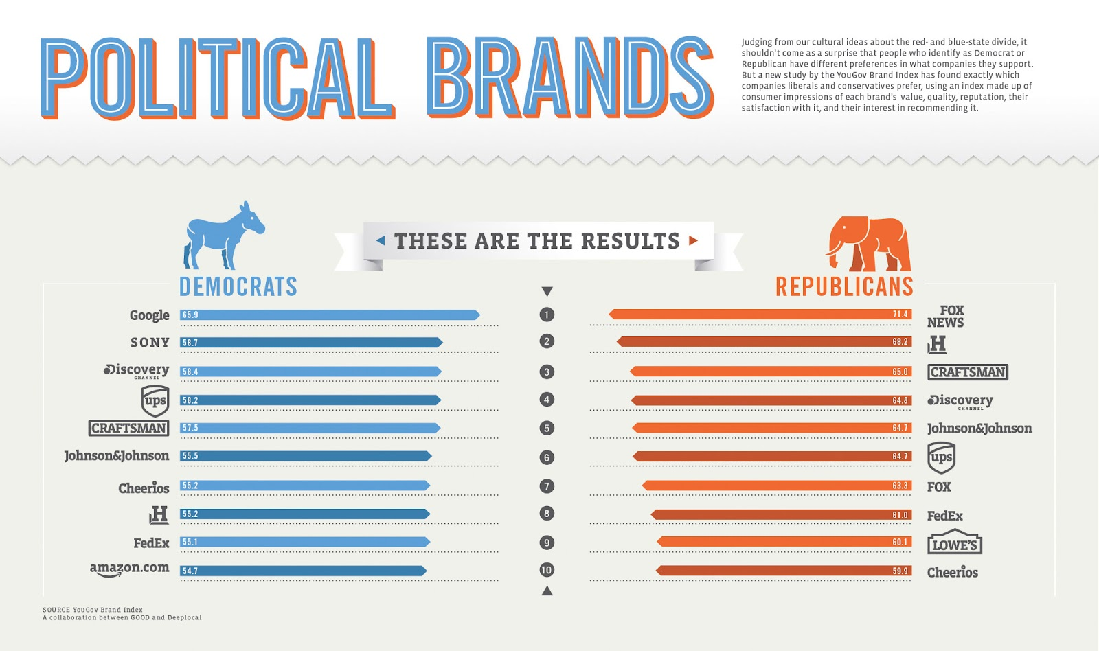 time is tight political brand comparison