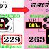 มาแล้ว...เลขเด็ดงวดนี้ 3ตัวตรงๆ หวยซอง หวยเด็ดออเจ้าบน แบ่งปันฟรี งวดวันที่ 2/5/61