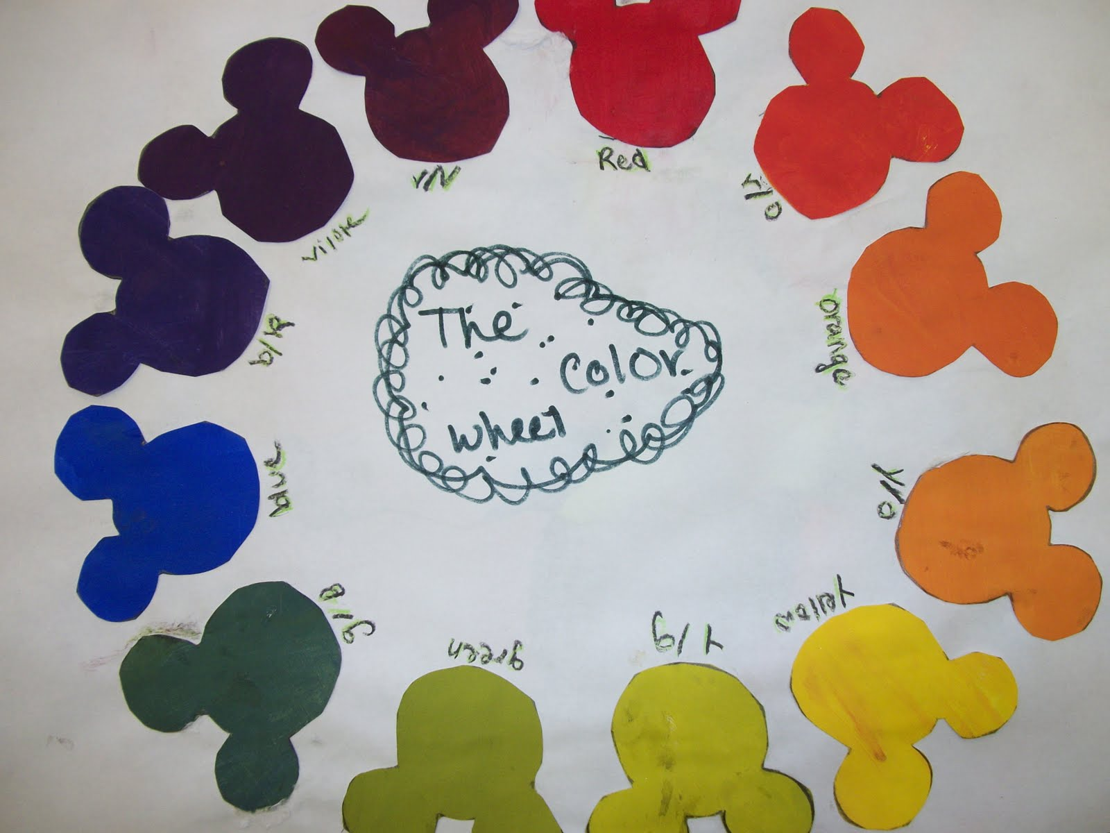 Color Craft Create The Color Wheel