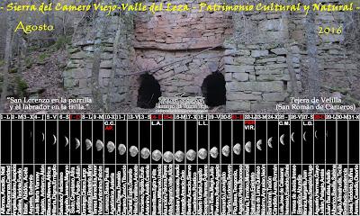Agosto de 2016. Calendario lunar del Camero Viejo.