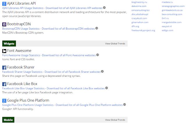 كيف تعرف ماهي لغة برمجة الموقع الي تزوره على الانترنت والتقنيات المستخدمة في بناءه(builtwith.com) - بريمو هندسة