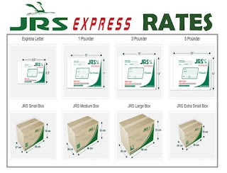 JRS Express Rates 2020 – Manila, Luzon, Visayas and Mindanao