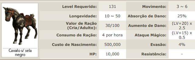 Cavalo S/ Sela Negro WYD