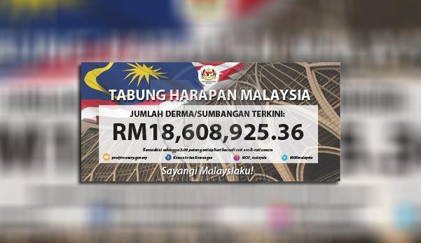Jumlah kutipan terkini Tabung Harapan Malaysia, RM18.6 juta