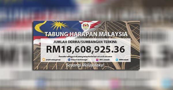 Jumlah Kutipan Terkini Tabung Harapan Malaysia Rm18 6 Juta Media Havoc