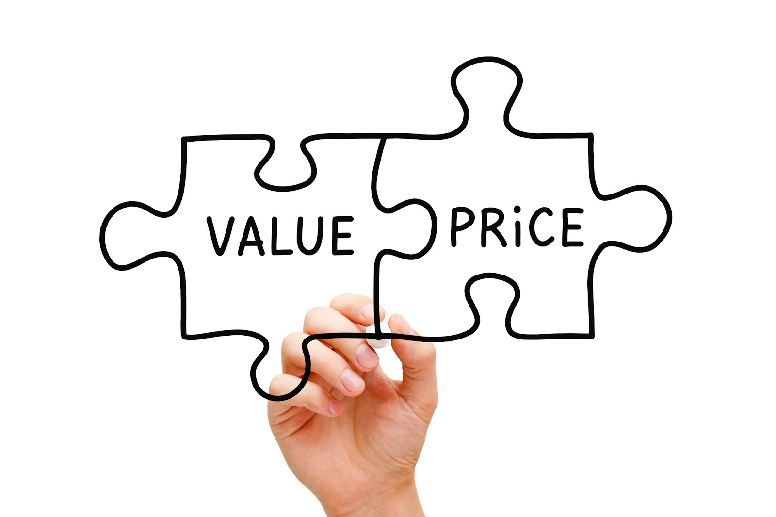 The FairPay Zone: Customer Journeys of Value -- Measuring the Elements of Value