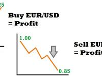 Cara Mendapat Uang Dari Trading Forex