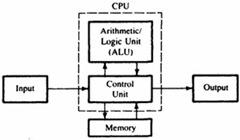 Logic Timing Diagram Logic Schematic Wiring Diagram ~ Odicis