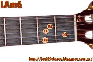 Am6 chord
