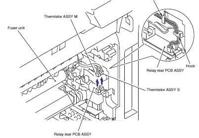 Toner-Spot: Brother MFC-8480DN / MFC-8890DW Fuser Warning