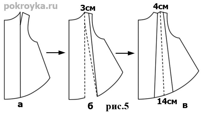 Летнее платье с пелериной и лампасами