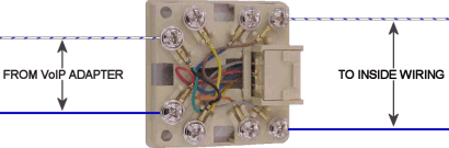 (fig 8) proper wiring for the distribution rj31x