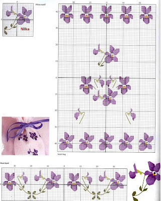 Schema per lenzuola con Violette da ricamare a punto croce