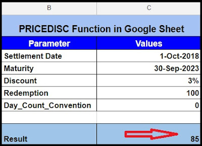 PRICEDISC Finance Function