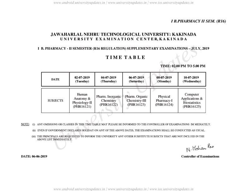 JNTUK B Pharmacy 1-2 Semester (R17-PCI, R16, R13) Regular