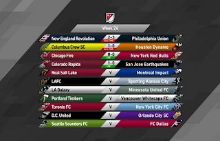 Major League soccer Matches Biss Key 13 August 2018