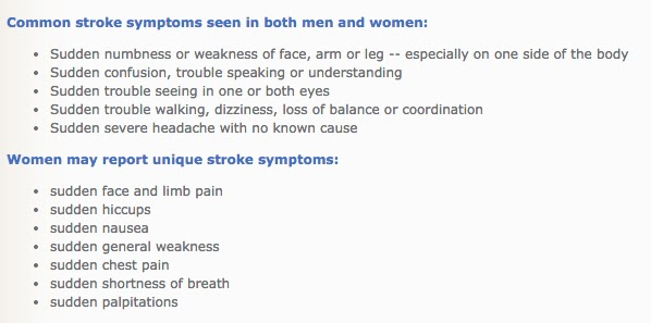 35 Impressive Facts To Improve Your Knowledge - Stroke symptoms differ in men and women.