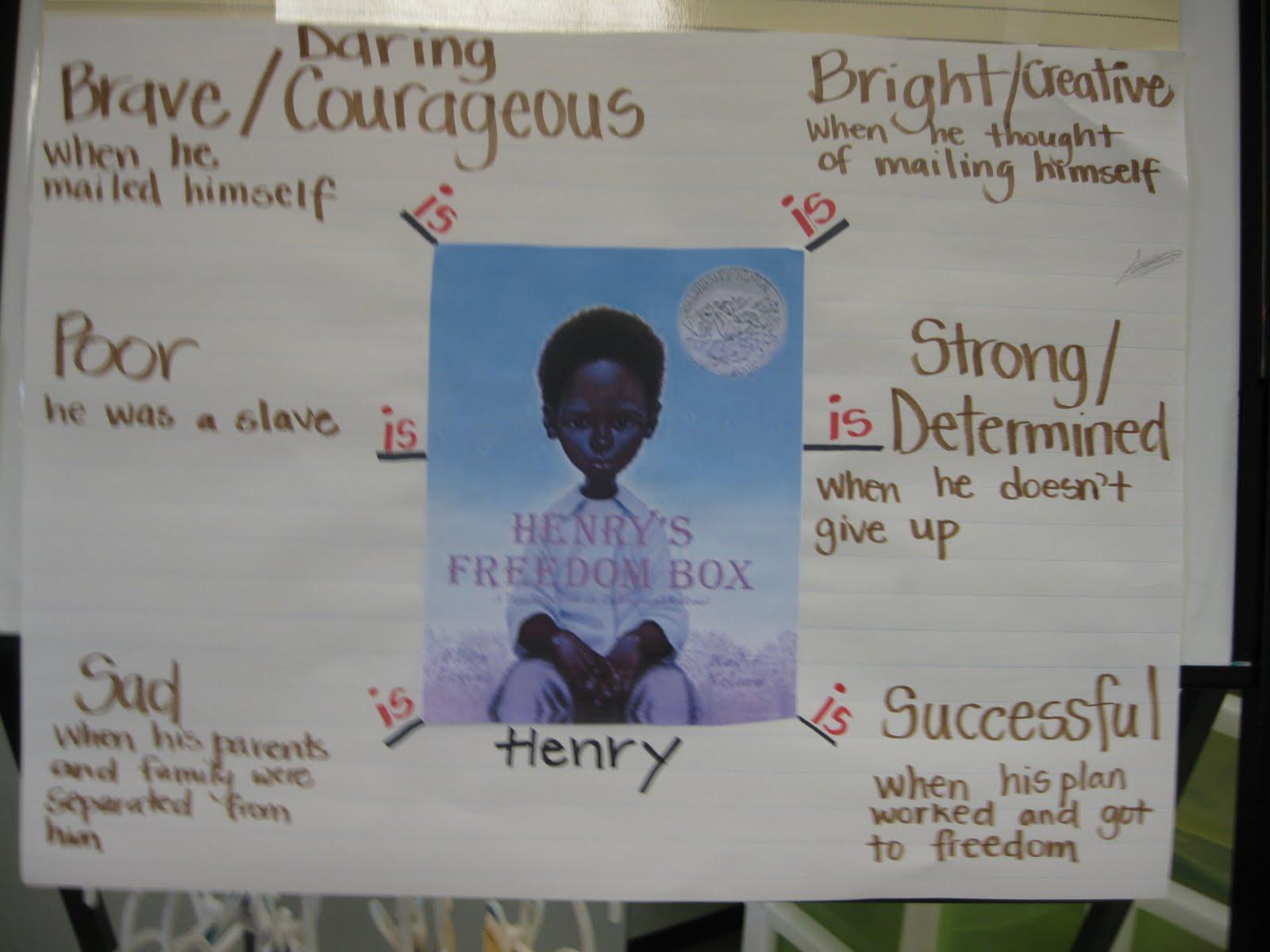 Third Grade Thinkers Character Traits