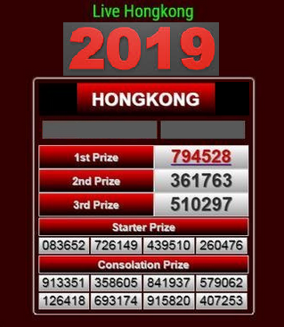 Tabel Data Pengeluaran HK 2019 Live Result