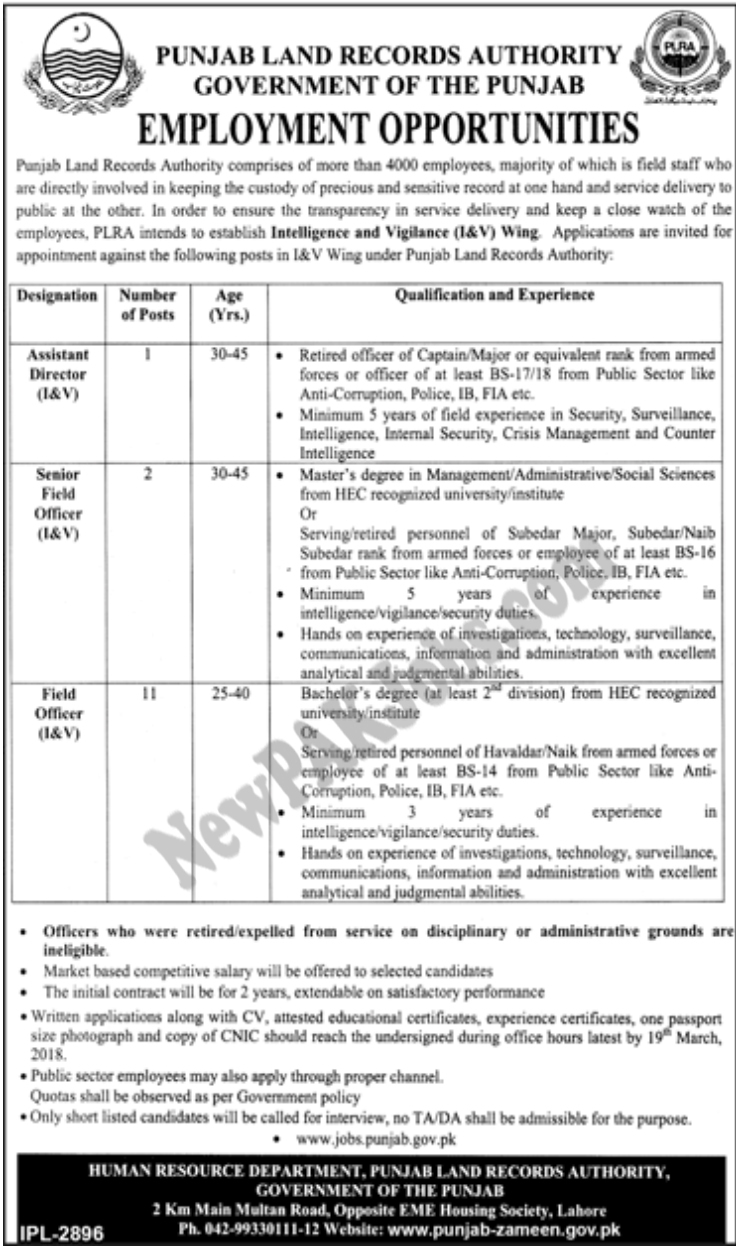 Punjab Land Record Authority Fresh Jobs March 2018