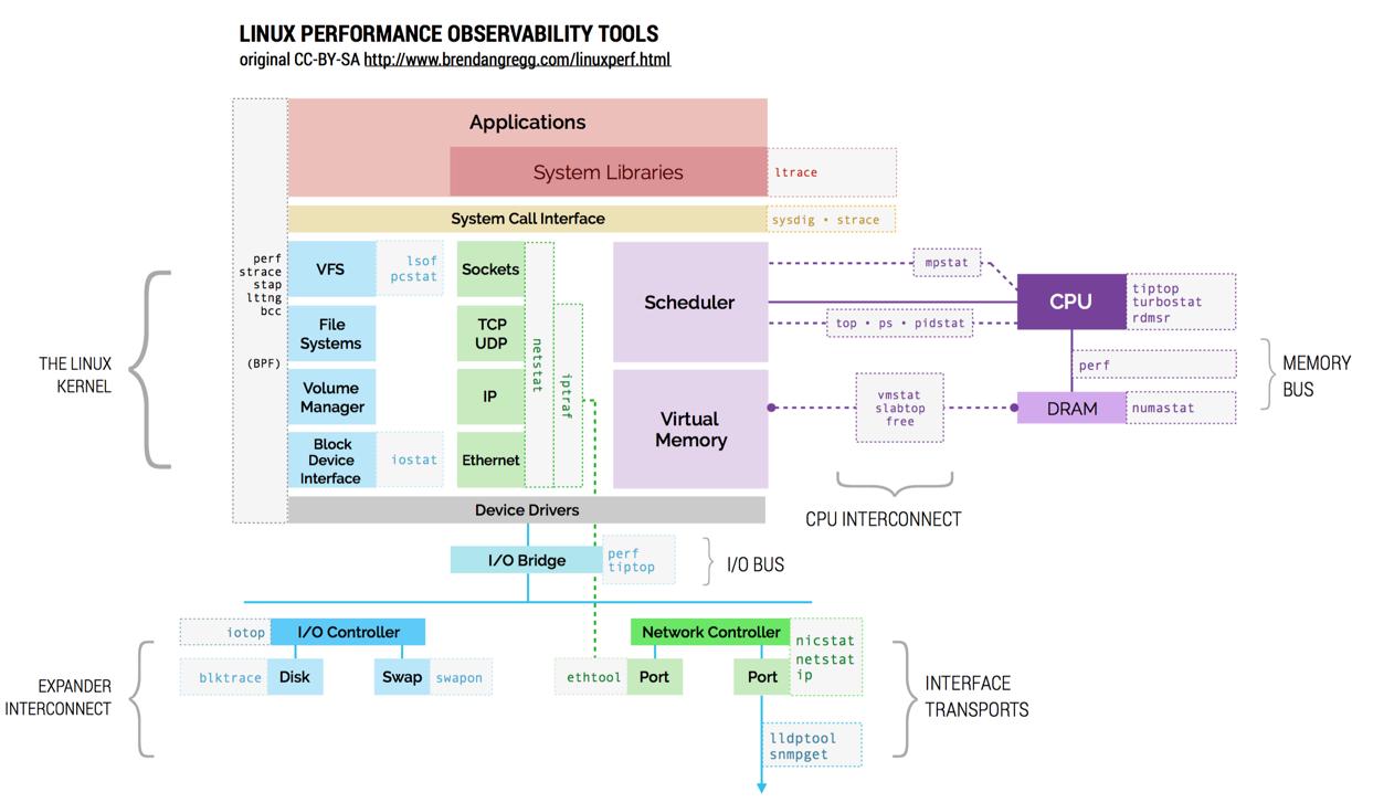 virtualbox vmware linux | ZennoLab - Сообщество профессионалов автоматизации