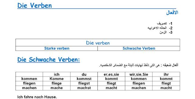 الافعال القوية والافعال الضعيفة في اللغة الالمانية